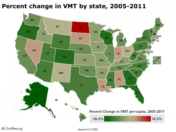 Percent change in vehicle miles traveled (VMT) by state, 2005-2011