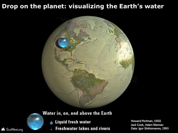 Water on Earth graphic