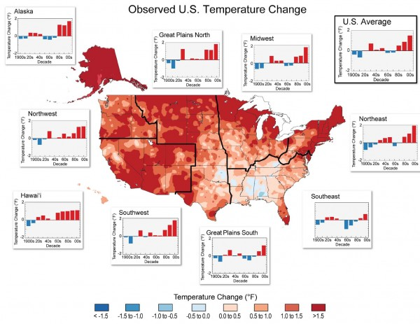 US Temperature Change
